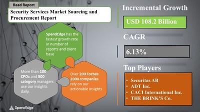 Security Services Market Procurement Research Report