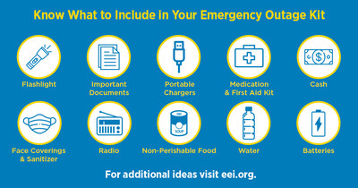 Get your emergency outage kits stocked and ready. Be sure to include masks or face coverings.