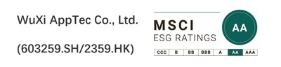 Image Source: MSCI ESG Rating for August 2021 disclosed on MSCI website*